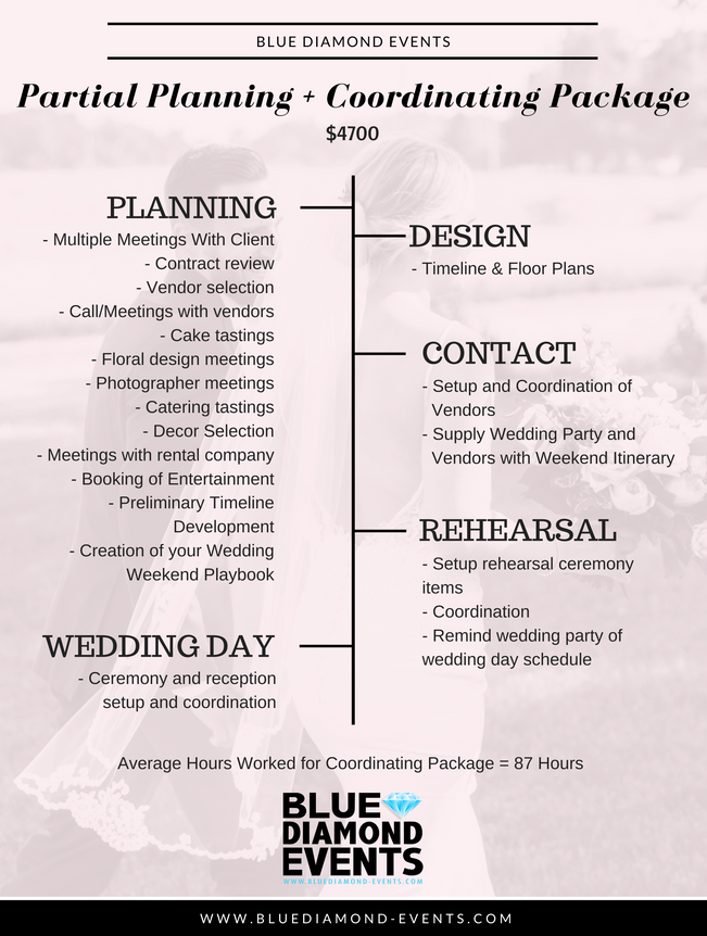Partial Planning $4700.png