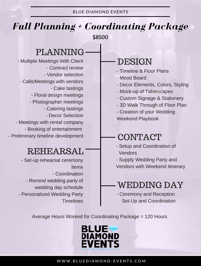 Full Planning $8500.png