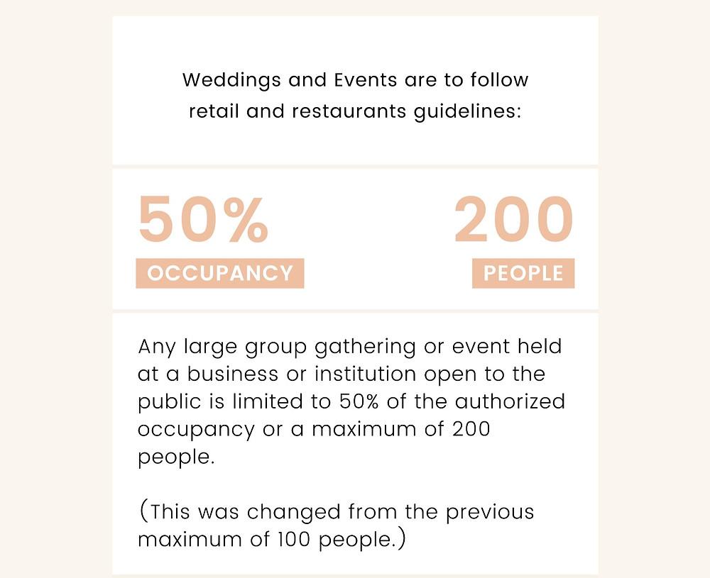 Wedding, Weddings, Ceremony, Reception, Columbia, MO, Blue Diamond Events, Covid-19, Restrictions, Updates, March 2021, March 2021, Covid-19, Restrictions, Updates, City of Columbia, MO, Boone County, Weddings and Events, Blue Diamond Events
