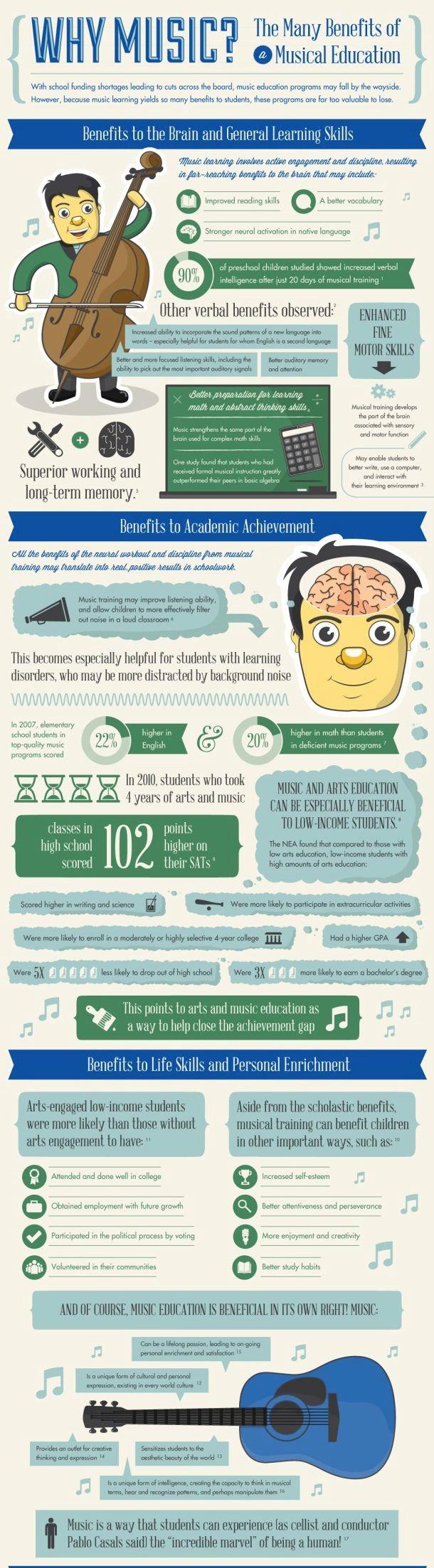 The Benefits of Music Ed U of Florida.jpg
