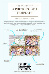 anatomy, photo booth, template, 4x6, photo, prints, card, parts, blue diamond events, weddings, wedding