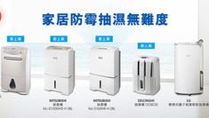 【J SELECT 優惠】精選抽濕機包括三菱 LG 飛利浦 Delonghi低至7折 滿$2000即減$80 (優惠至2021年3月15日)