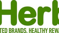 【iHerb 優惠】- 精選洗護及運動營養用品可享8折  (優惠到2021年7月15日)