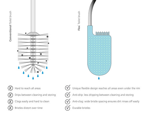 Flex Smart Toilet Brush - Steel