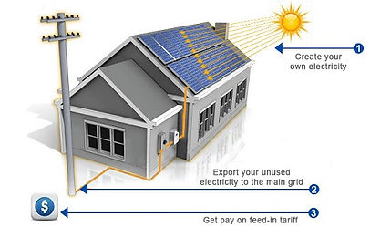 Residential Solar Feedin 2.jpg