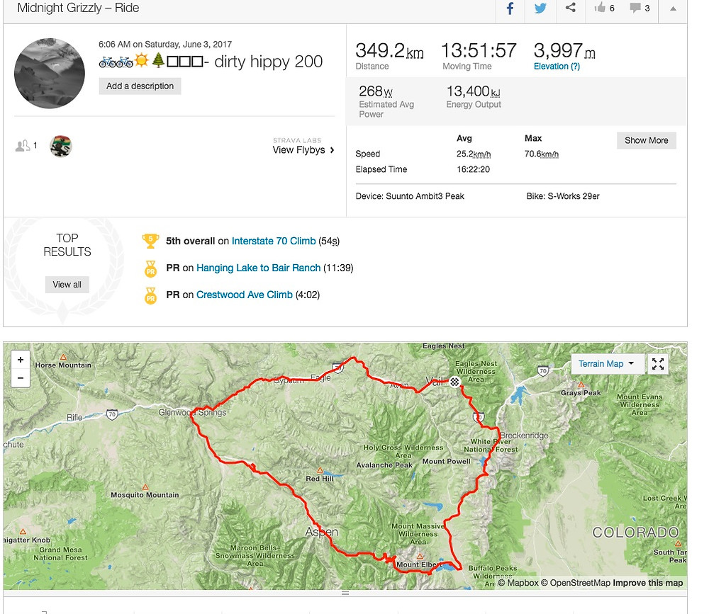 Snapshot of the route. Felt this one for a few days.