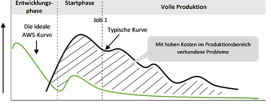 German NPI graph_edited.png