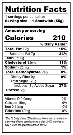 Vanilla white chocolate nutrition facts.