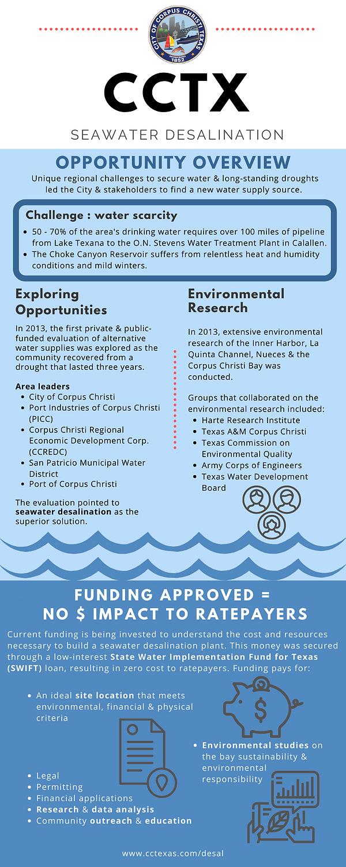 Corpus Christi Desal Project Summary (5)