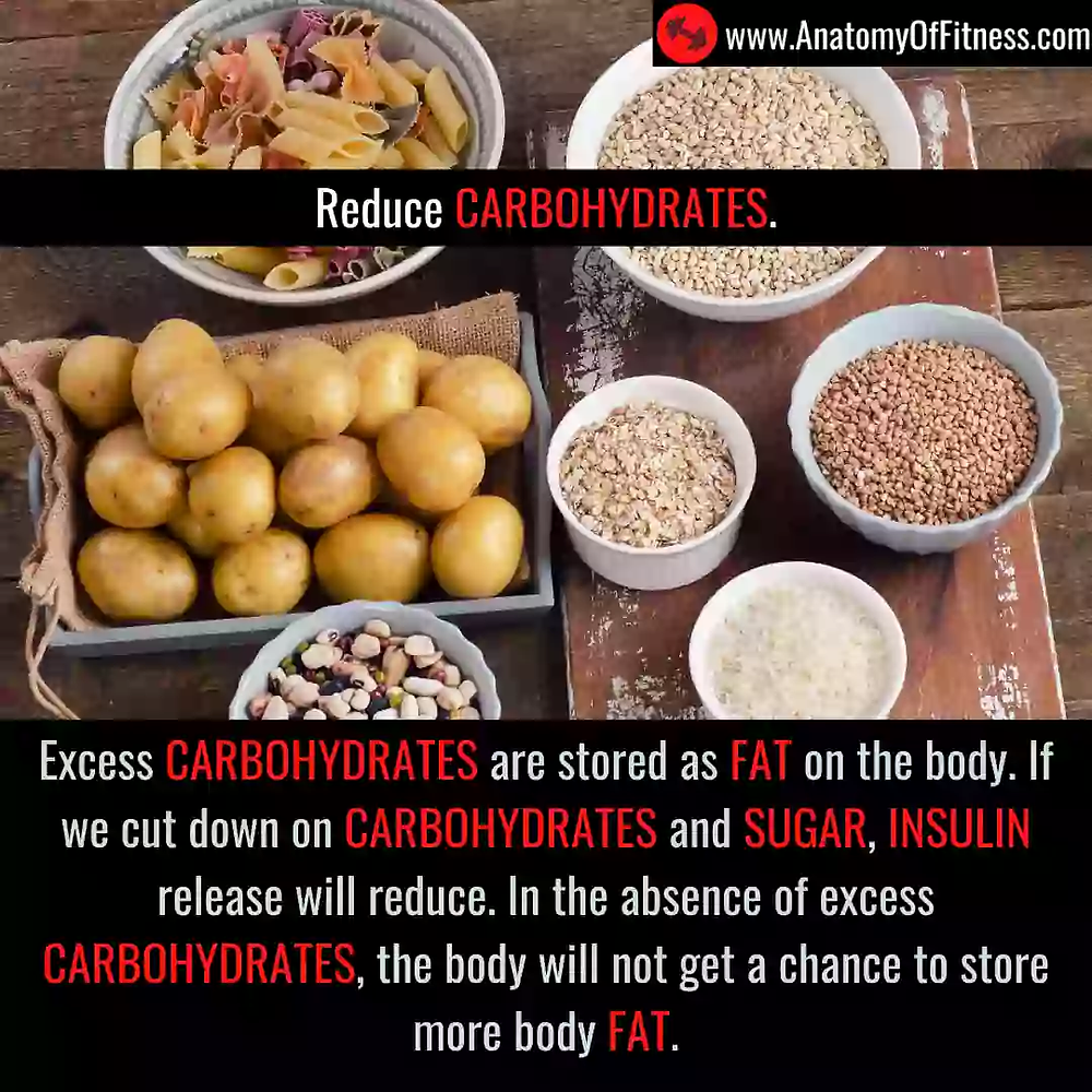 Reduce CARBOHYDRATES for guaranteed FAT BURN.