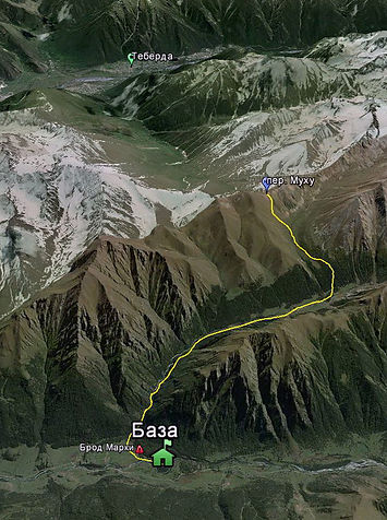 Отдых в горах. Перевал Муху