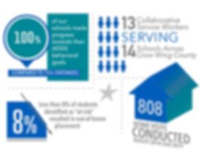 FSC_Infographic_1.jpg