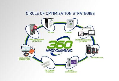 360-Circle_Optimization4.jpg