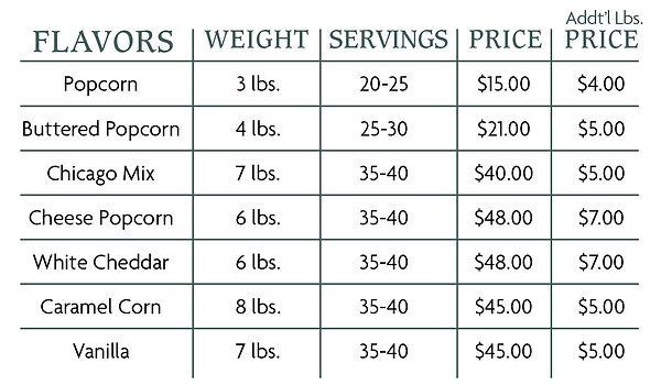 popcorn_group_pricing.jpg
