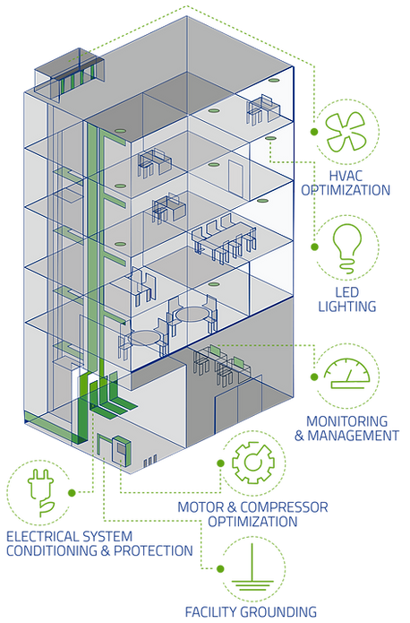 Energy_Savings_Building.png