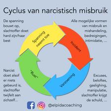 Doorbreek de cyclus