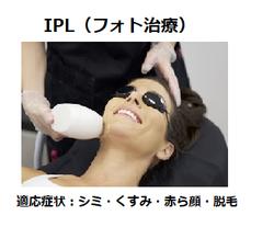 フォト治療ーIPL