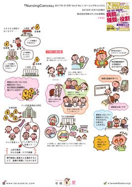 『NursingCanvas』2017年 01月号 Vol.5 No.1(ナーシングキャンバス)