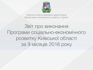 Економіка Київщини сьогодні