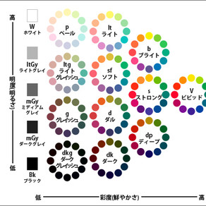 近年の色彩動向