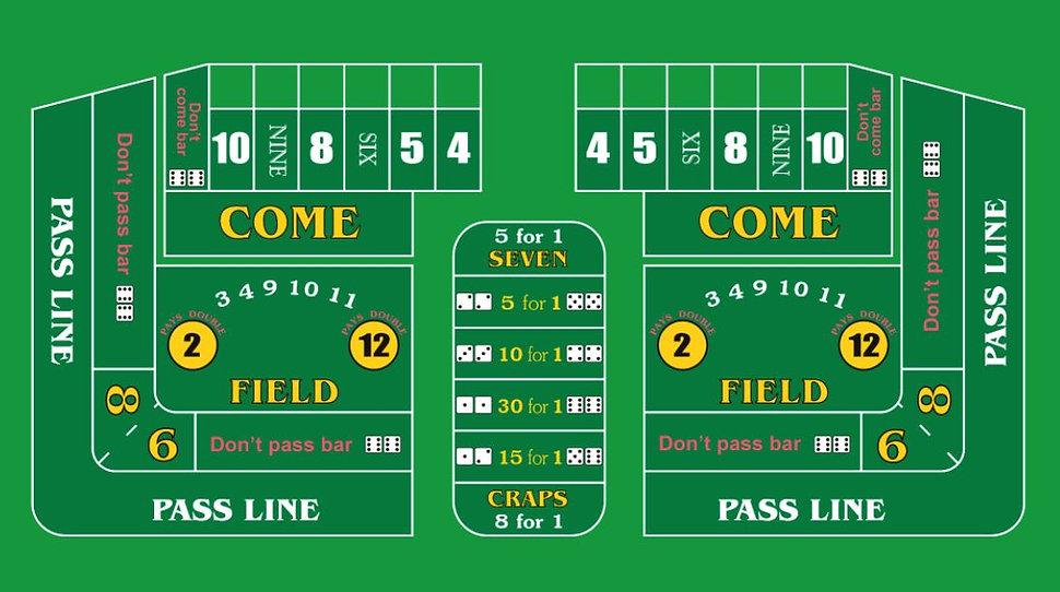 Casino mats