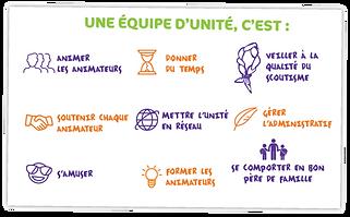 csm_une_equipe_d_unite_c_est_802e1977c5.
