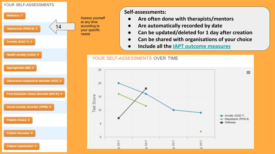 Measure your progress towards wellness