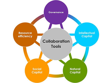 Collaboration Tools Ltd logo