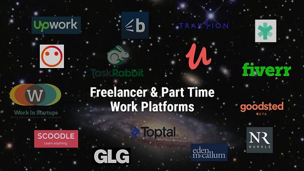 Freelancer & Part Time Work Platforms