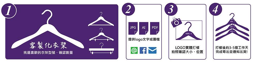 官網客製流程 (圖版)-01.jpg