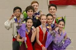 2019 U.S. Skating Championships