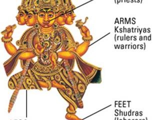 Il sistema delle caste Indiane