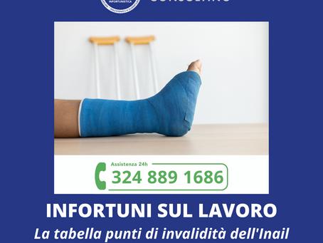 Tabella punti invalidità fratture INAIL