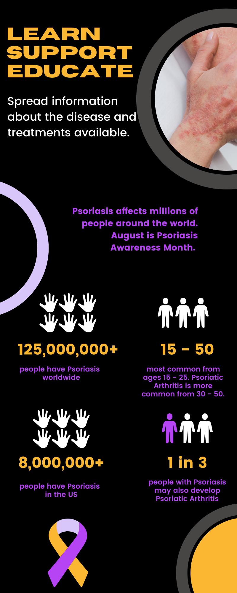 Psoriasis Infographic
