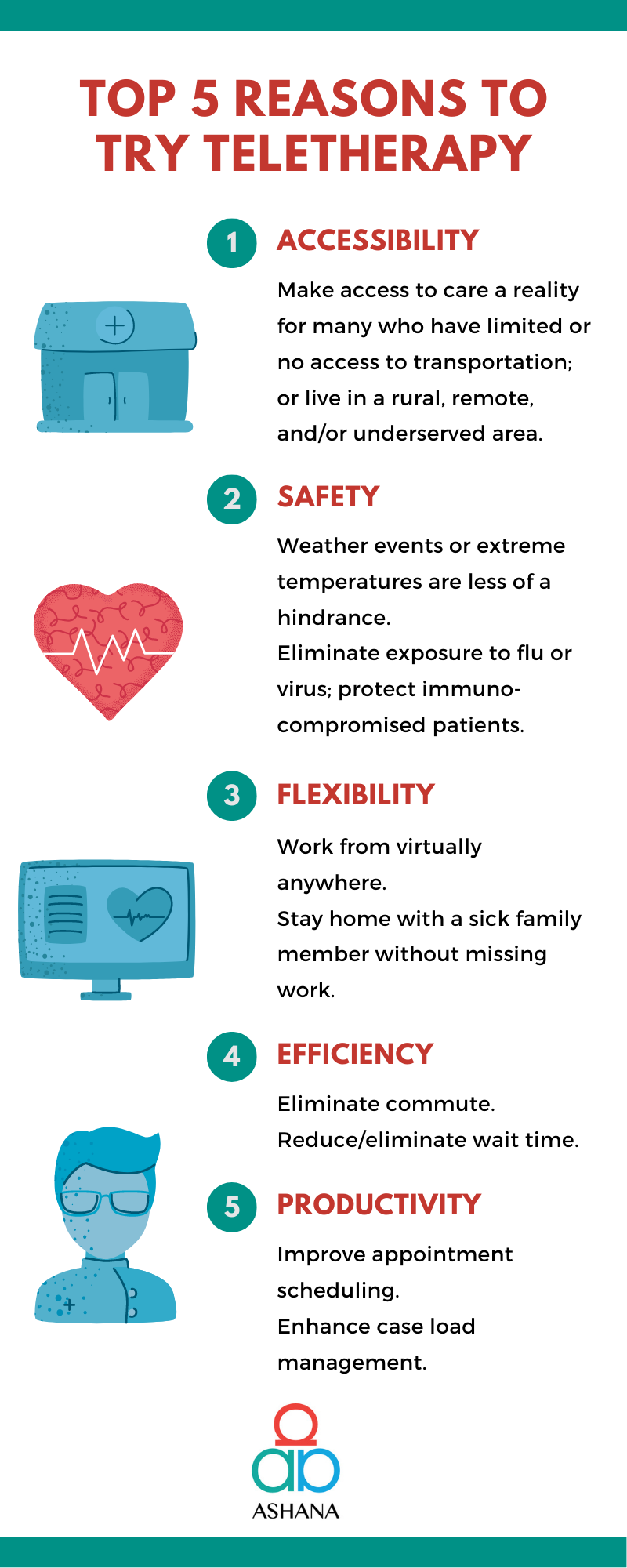 Top 5 Reasons To Try Teletherapy #telehealth #teletherapy #covid19 #physicaltherapy #occupationaltherapy #remoteworklife