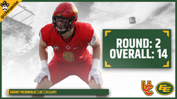 Five Takeaways From The CFL Draft