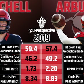 Upon Further Review: The 2019 Stamps