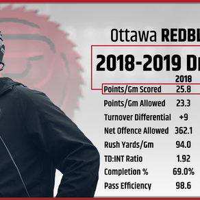 What Happened To The Redblacks?
