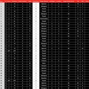 How We Track CFL and U SPORTS Games