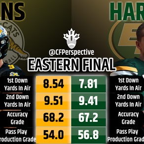 Eastern Final QB Breakdown