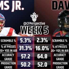 Playmakers: Week 5 Ottawa vs. Montreal