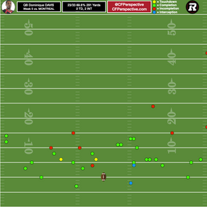 CFL Wk 5 - QB Target Charts