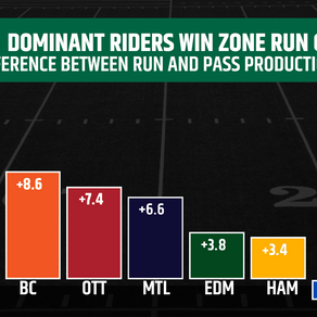 Upon Further Review: the 2019 Riders