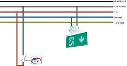 EvaQ Lighting gestuurd PLC  .jpg
