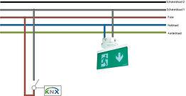 EvaQ Lighting gestuurd KNX.jpg