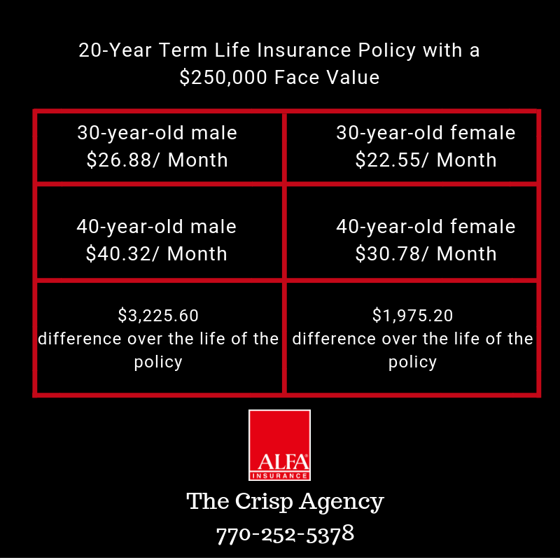 20 year term life insurance policy rates, Sharpsburg Life Insurance agent, Sharpsburg Life insurance agency, Newnan Life Insurance Agent, Newnan Life Insurance Agency