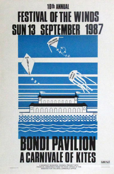 Poster 1987