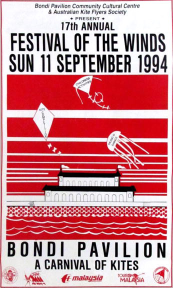 Poster 1994