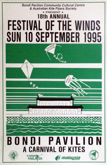 Poster 1995 a.