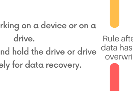 Overwritten Data Recovery